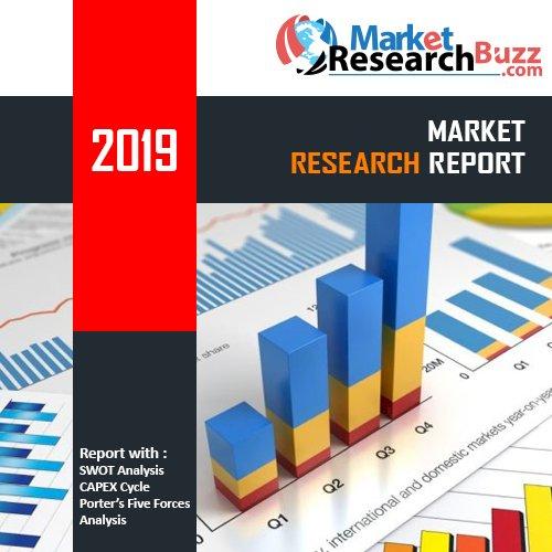 Web Hosting Service Global Market Growth by 2025 : HostGator, 1&1, InMotion, GoDaddy, DreamHost, Bluehost, AT&T Inc, Earthlink